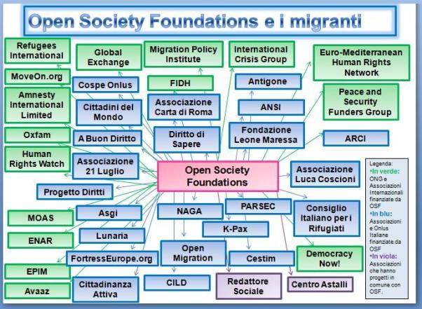 Soros-Netzwerk.jpg